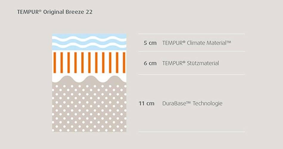 12207e8943ecc0 TEMPUR Original Breeze 22 Matratze Online kaufen