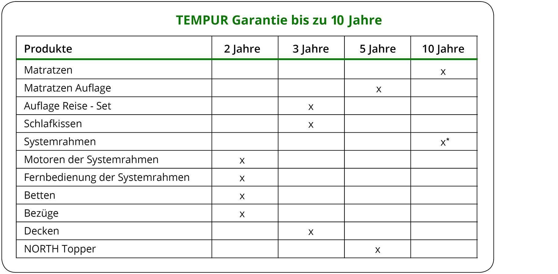 Tabelle-Schlafgesund-Kopie58dd16c14721c